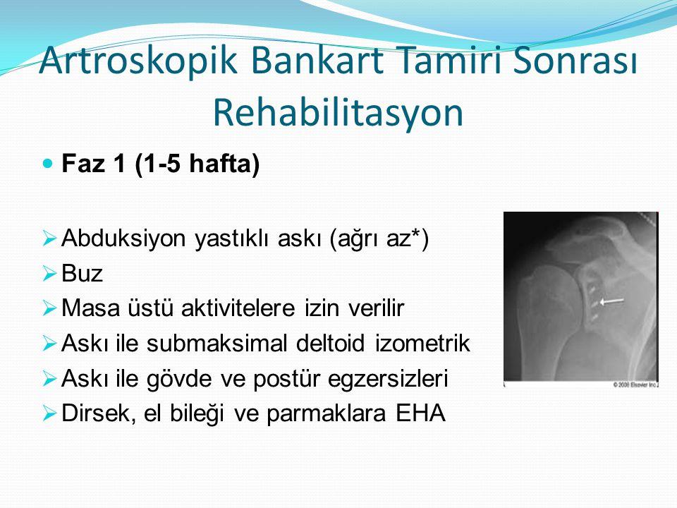 Artroskopik Bankart Tamiri Sonrası Rehabilitasyon