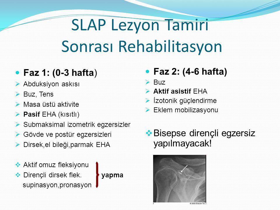 SLAP Lezyon Tamiri Sonrası Rehabilitasyon