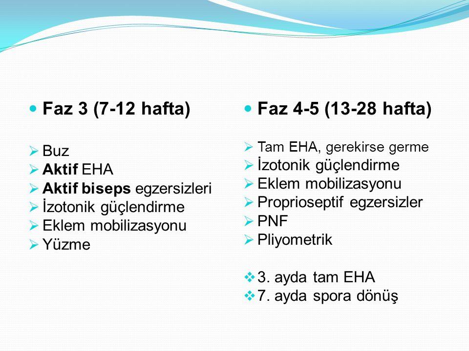 Faz 3 (7-12 hafta) Faz 4-5 (13-28 hafta) Buz İzotonik güçlendirme