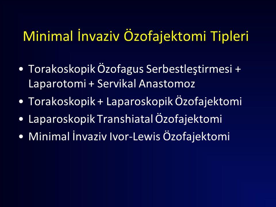 Minimal İnvaziv Özofajektomi Tipleri