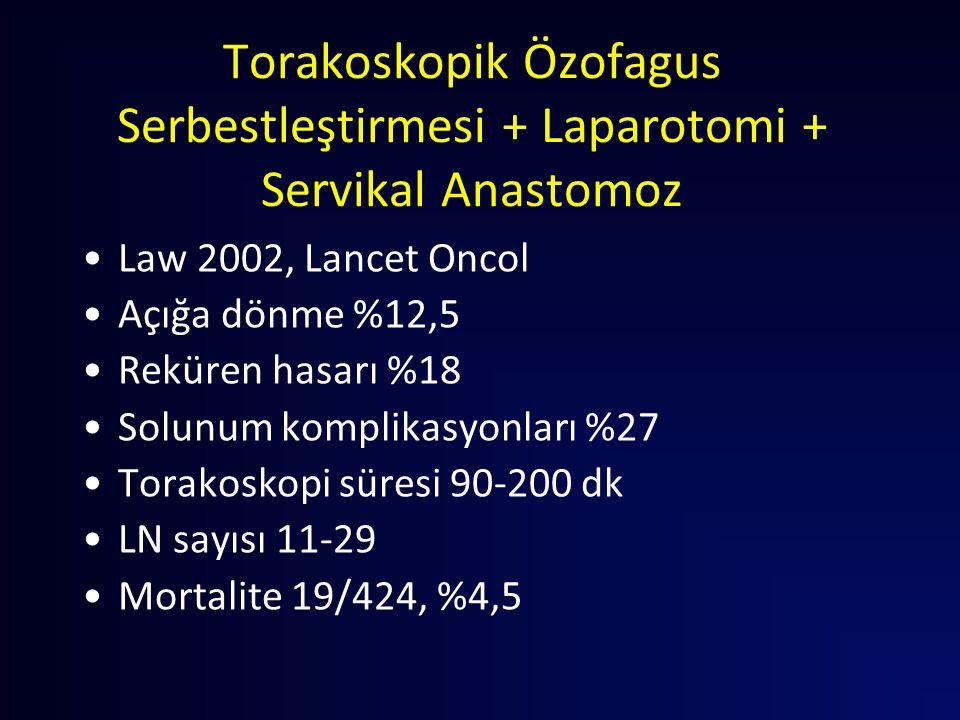 Torakoskopik Özofagus Serbestleştirmesi + Laparotomi + Servikal Anastomoz