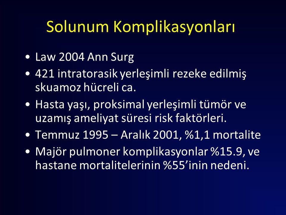 Solunum Komplikasyonları