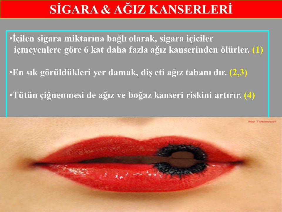 SİGARA & AĞIZ KANSERLERİ
