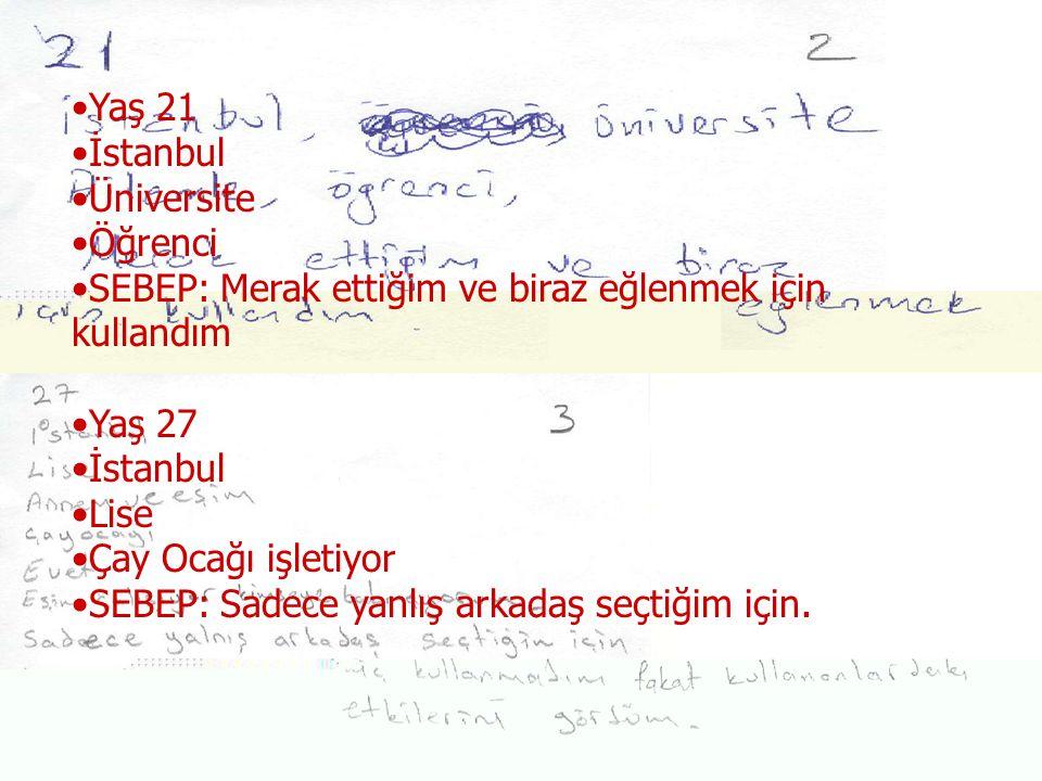 Yaş 21 İstanbul. Üniversite. Öğrenci. SEBEP: Merak ettiğim ve biraz eğlenmek için kullandım. Yaş 27.