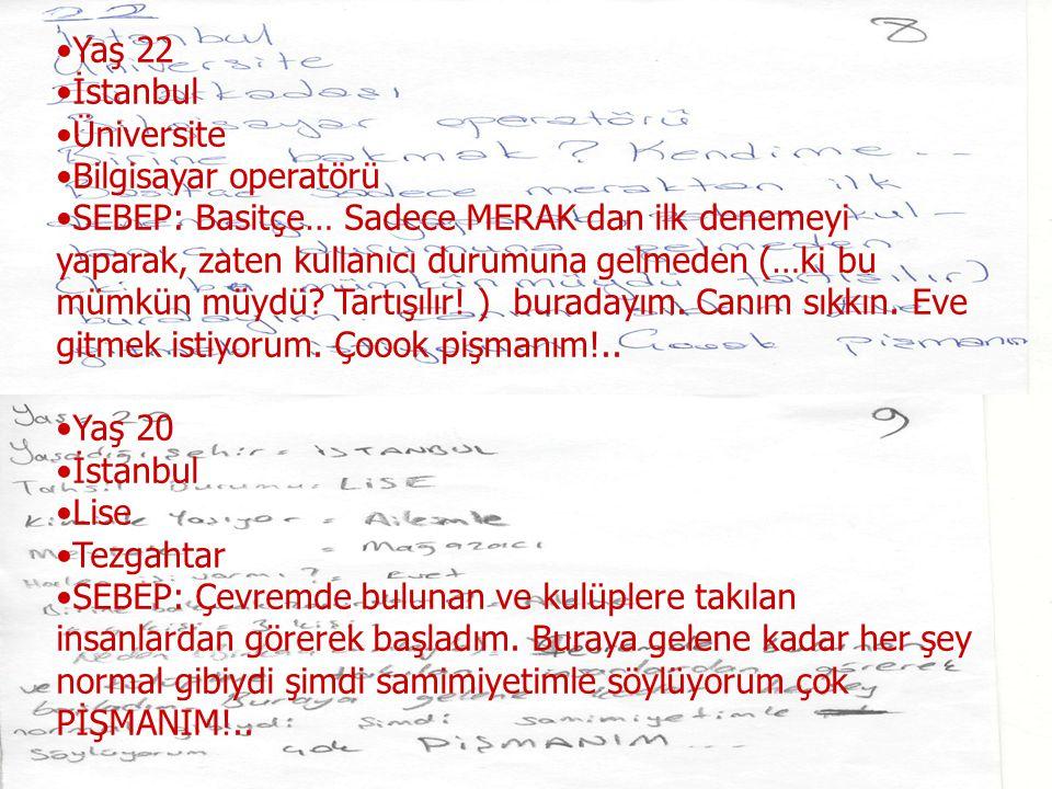 Yaş 22 İstanbul. Üniversite. Bilgisayar operatörü.