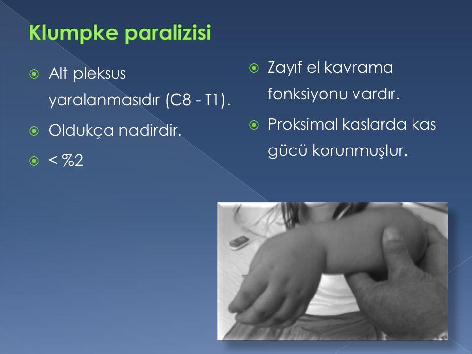 Klumpke paralizisi Zayıf el kavrama fonksiyonu vardır.
