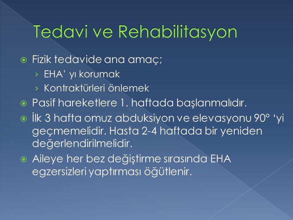 Tedavi ve Rehabilitasyon