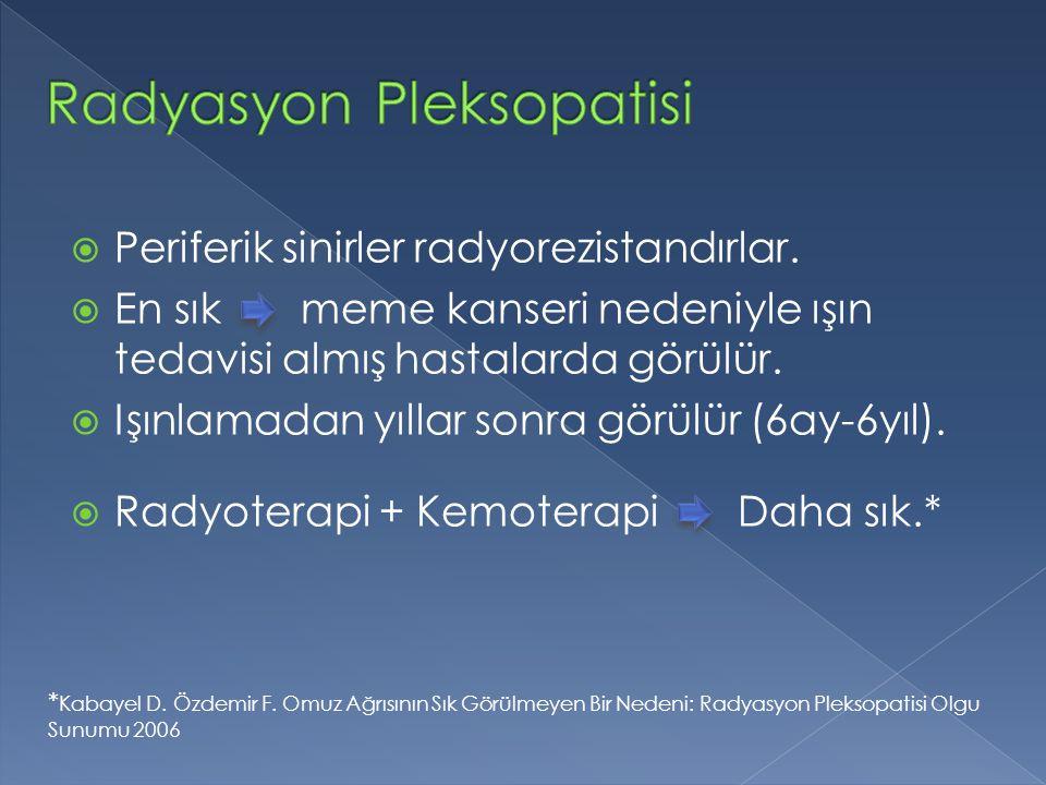 Radyasyon Pleksopatisi