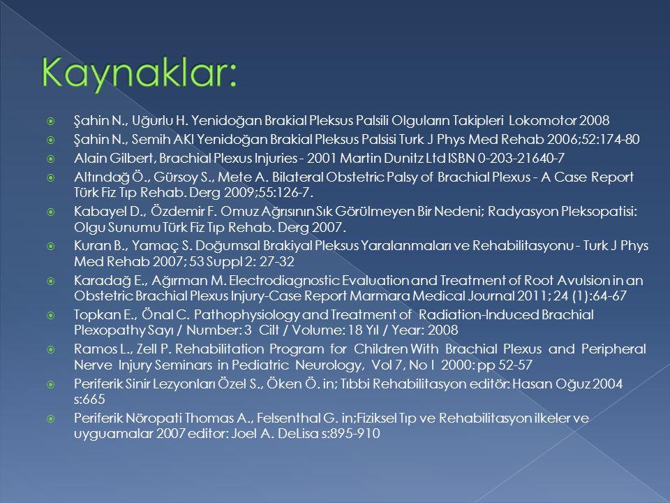 Kaynaklar: Şahin N., Uğurlu H. Yenidoğan Brakial Pleksus Palsili Olguların Takipleri Lokomotor 2008.
