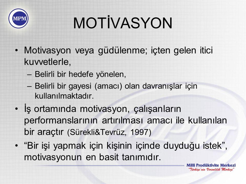 MOTİVASYON Motivasyon veya güdülenme; içten gelen itici kuvvetlerle,