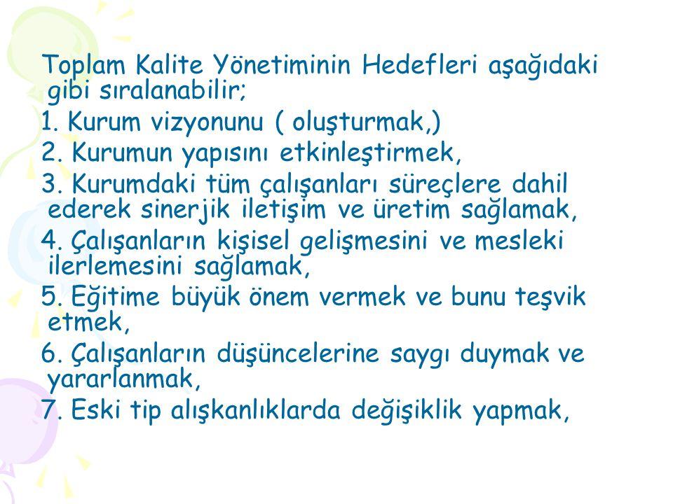 Toplam Kalite Yönetiminin Hedefleri aşağıdaki gibi sıralanabilir;