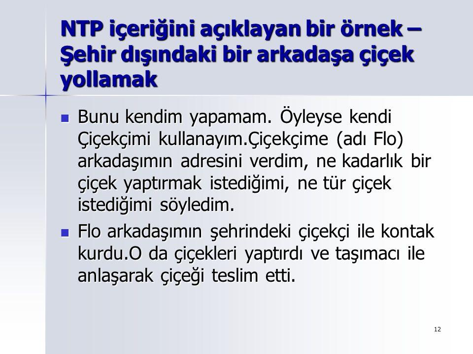 NTP içeriğini açıklayan bir örnek – Şehir dışındaki bir arkadaşa çiçek yollamak