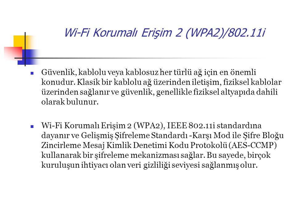 Wi-Fi Korumalı Erişim 2 (WPA2)/802.11i