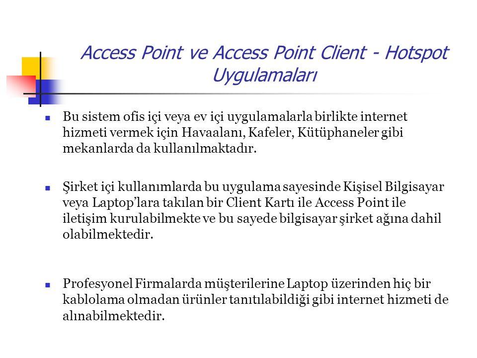 Access Point ve Access Point Client - Hotspot Uygulamaları