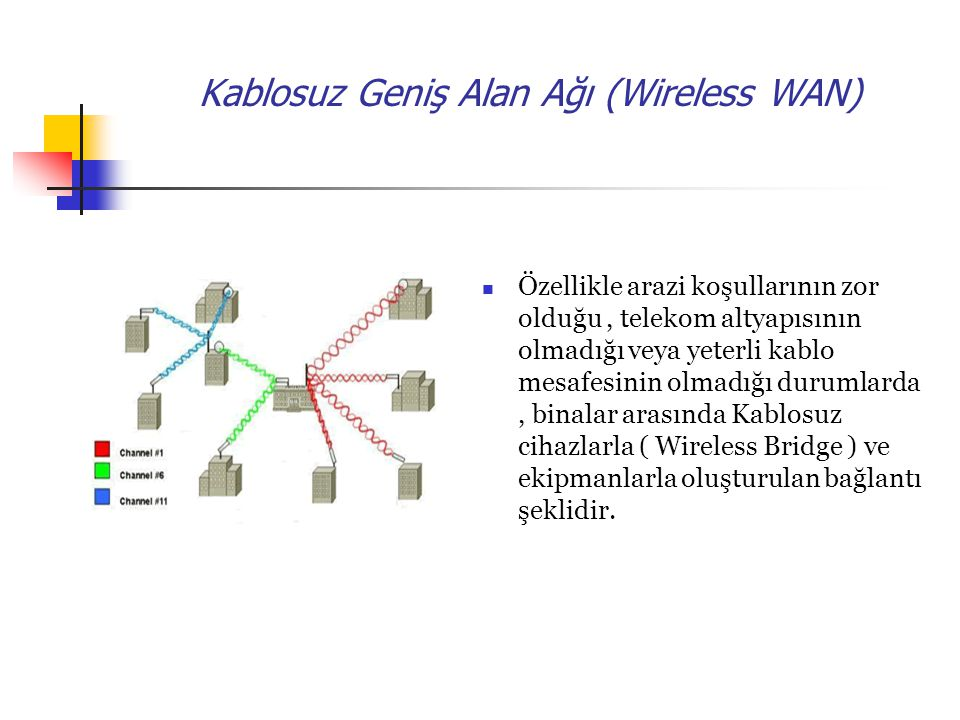 Kablosuz Geniş Alan Ağı (Wireless WAN)