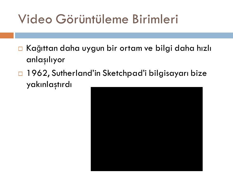 Video Görüntüleme Birimleri