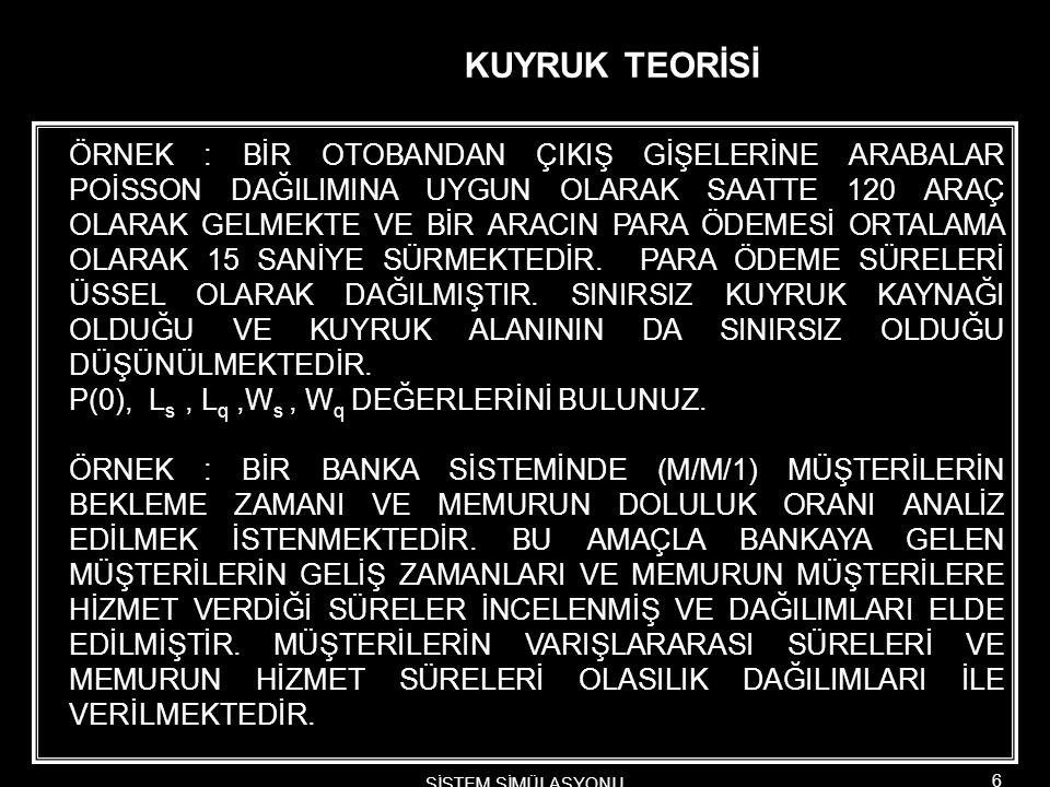 KUYRUK TEORİSİ