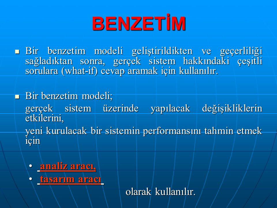 BENZETİM analiz aracı, tasarım aracı olarak kullanılır.