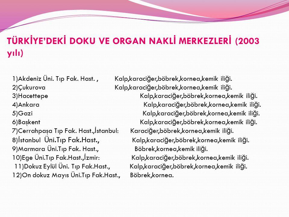 TÜRKİYE'DEKİ DOKU VE ORGAN NAKLİ MERKEZLERİ (2003 yılı)
