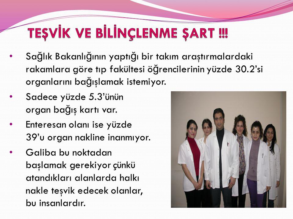 TEŞVİK VE BİLİNÇLENME ŞART !!!