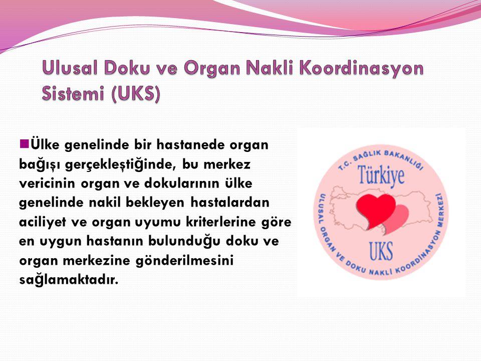 Ulusal Doku ve Organ Nakli Koordinasyon Sistemi (UKS)