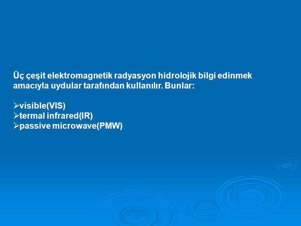Üç çeşit elektromagnetik radyasyon hidrolojik bilgi edinmek amacıyla uydular tarafından kullanılır. Bunlar:
