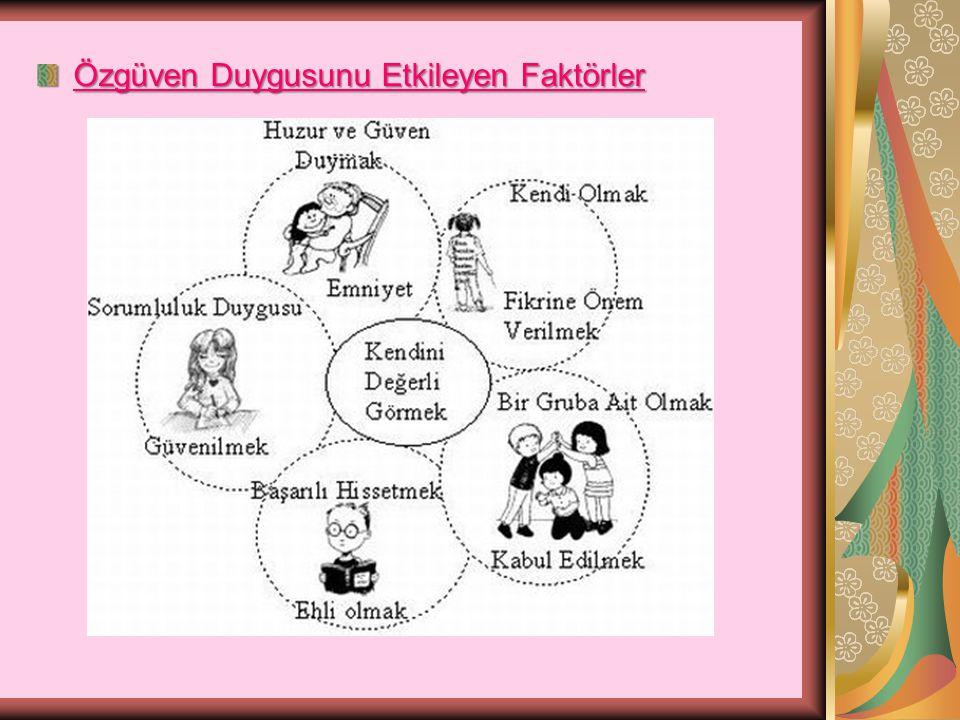 Özgüven Duygusunu Etkileyen Faktörler