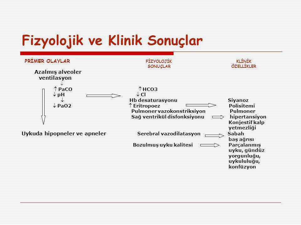 Fizyolojik ve Klinik Sonuçlar