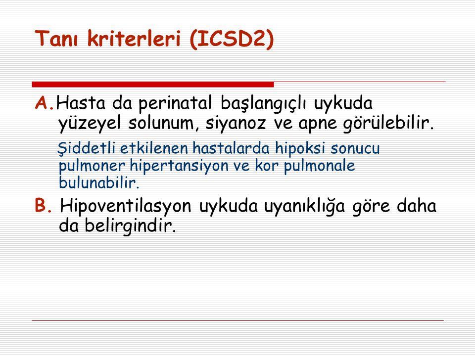 Tanı kriterleri (ICSD2)