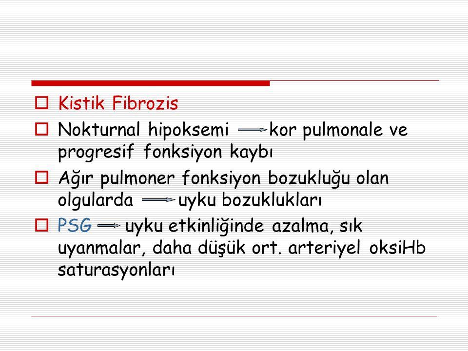 Kistik Fibrozis Nokturnal hipoksemi kor pulmonale ve progresif fonksiyon kaybı.