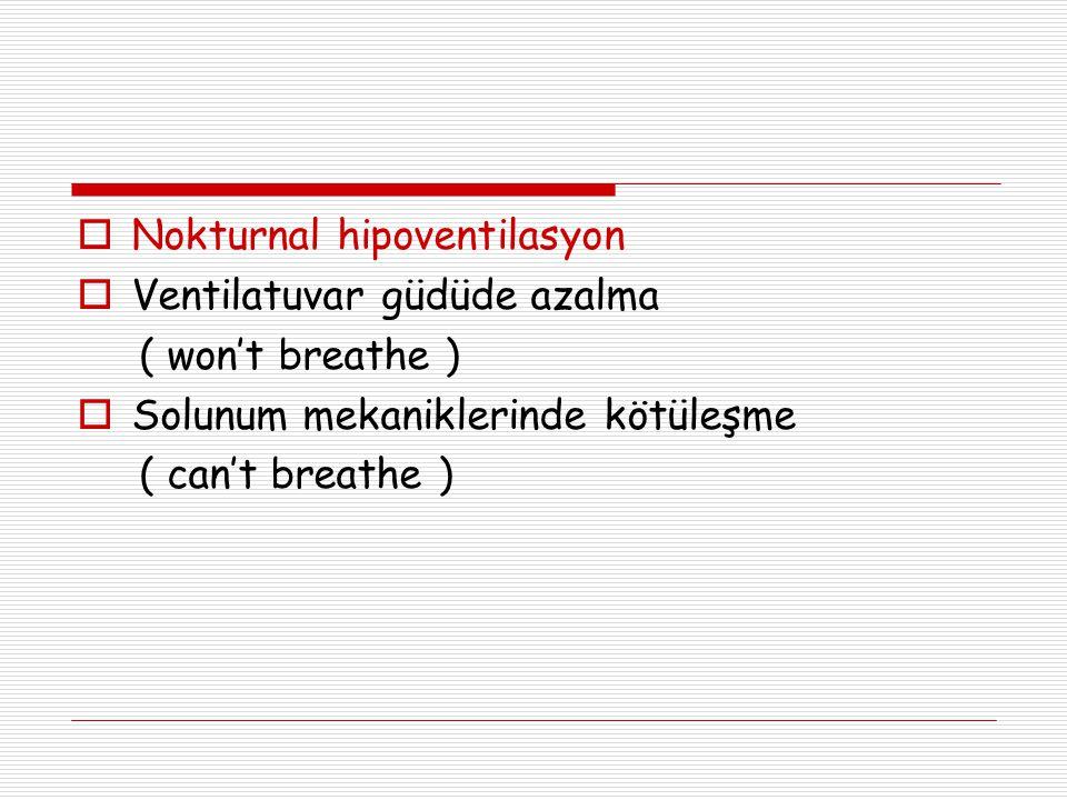 Nokturnal hipoventilasyon