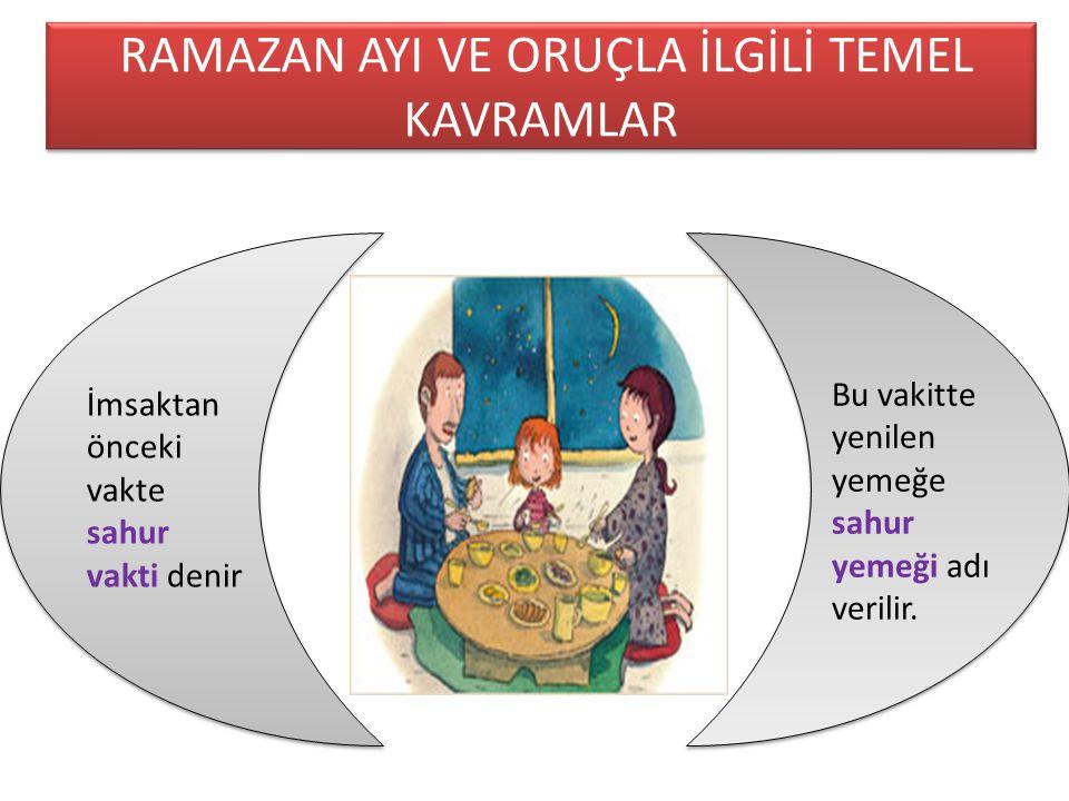 RAMAZAN AYI VE ORUÇLA İLGİLİ TEMEL KAVRAMLAR