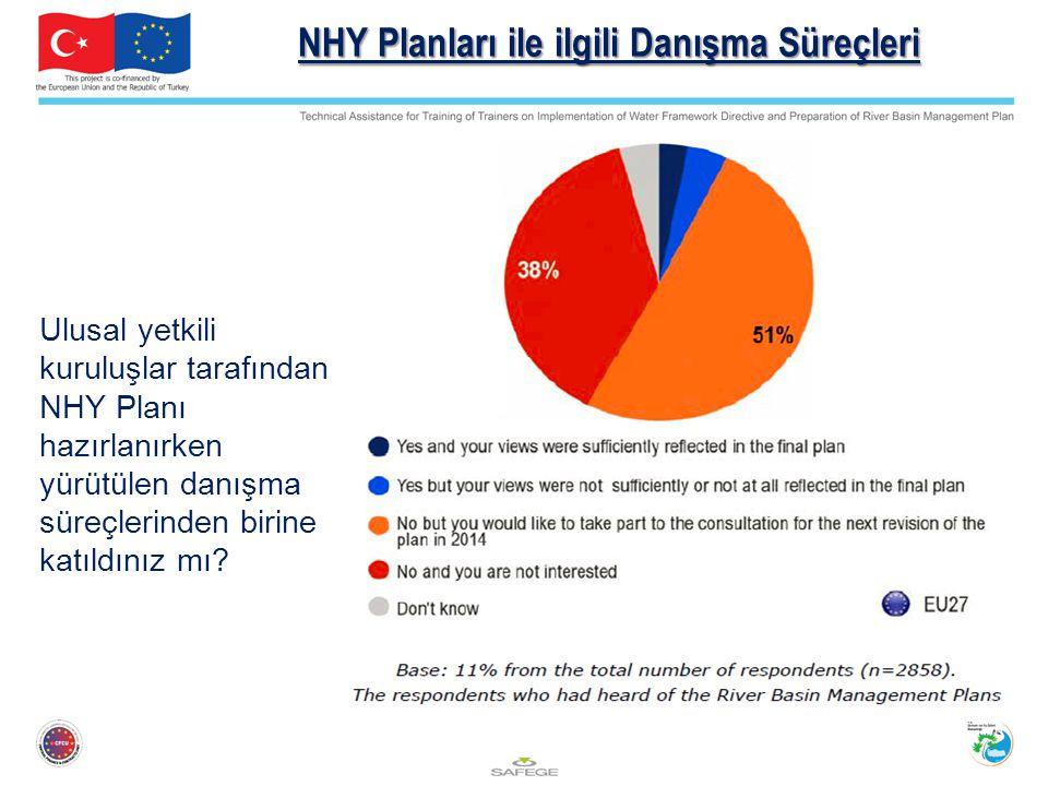 NHY Planları ile ilgili Danışma Süreçleri