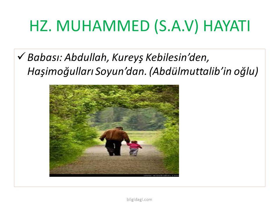 HZ. MUHAMMED (S.A.V) HAYATI