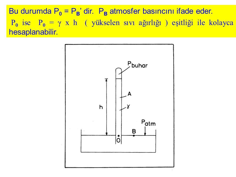 Bu durumda P0 = PB' dir. PB atmosfer basıncını ifade eder.