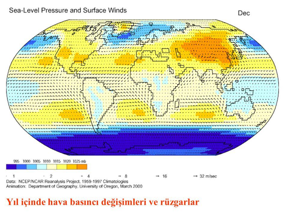 Yıl içinde hava basıncı değişimleri ve rüzgarlar
