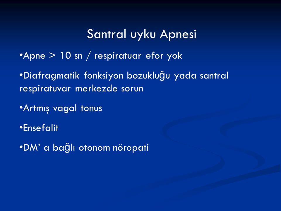 Santral uyku Apnesi Apne > 10 sn / respiratuar efor yok