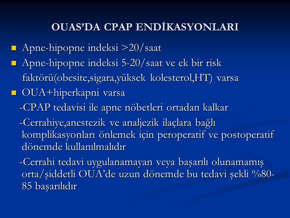 OUAS'DA CPAP ENDİKASYONLARI