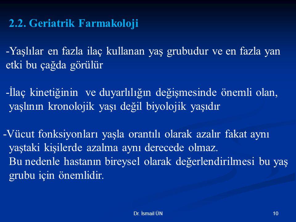 2.2. Geriatrik Farmakoloji