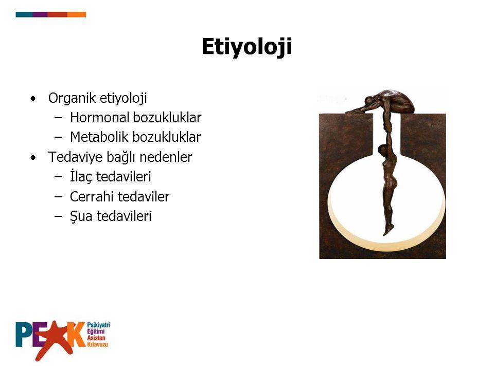 Etiyoloji Organik etiyoloji Hormonal bozukluklar Metabolik bozukluklar