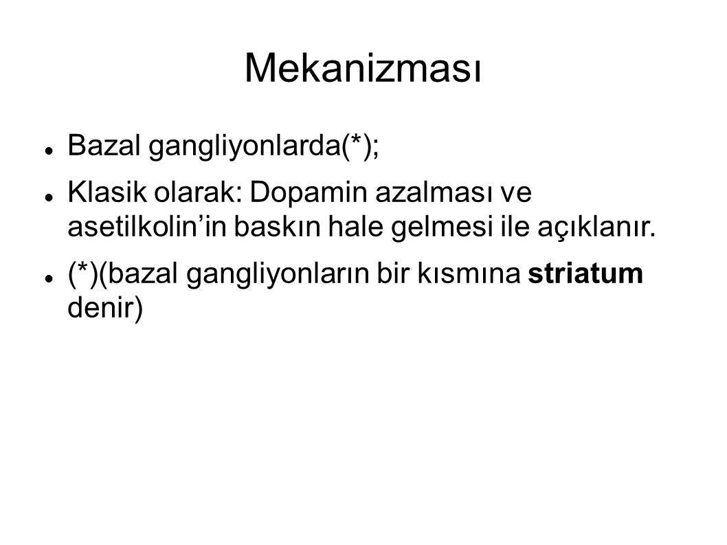 Mekanizması Bazal gangliyonlarda(*);