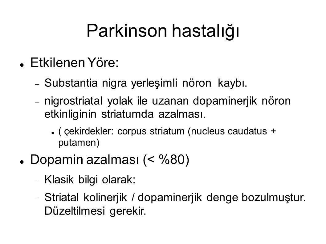 Parkinson hastalığı Etkilenen Yöre: Dopamin azalması (< %80)