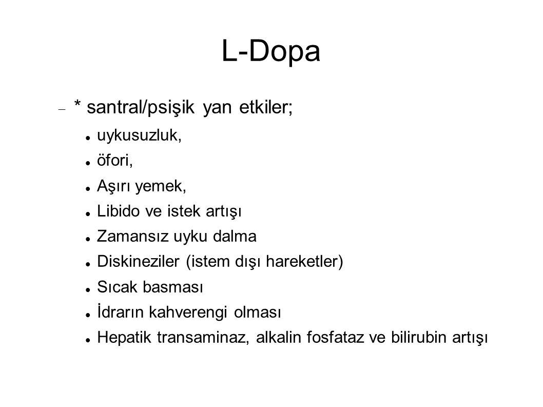 L-Dopa * santral/psişik yan etkiler; uykusuzluk, öfori, Aşırı yemek,