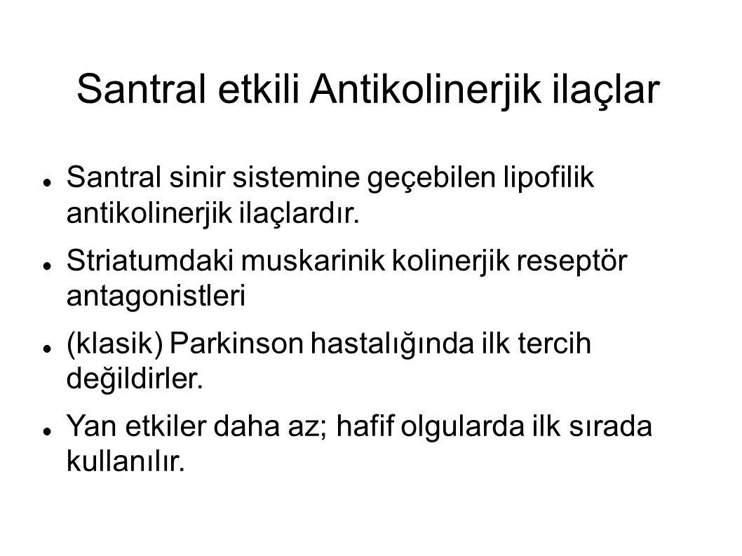 Santral etkili Antikolinerjik ilaçlar