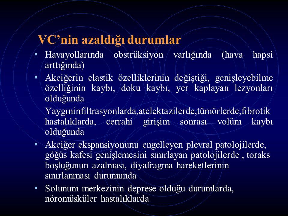 VC'nin azaldığı durumlar