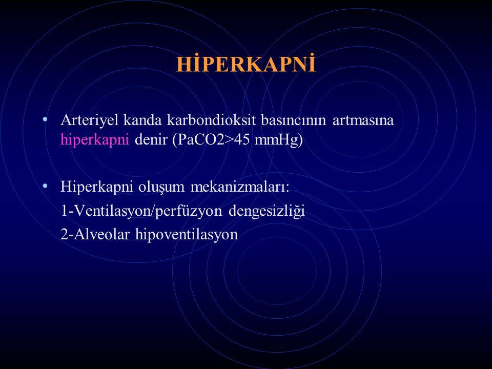 HİPERKAPNİ Arteriyel kanda karbondioksit basıncının artmasına hiperkapni denir (PaCO2>45 mmHg) Hiperkapni oluşum mekanizmaları: