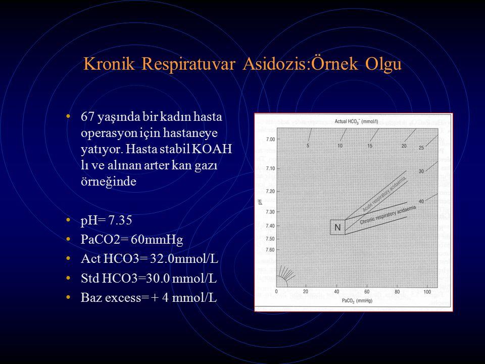 Kronik Respiratuvar Asidozis:Örnek Olgu