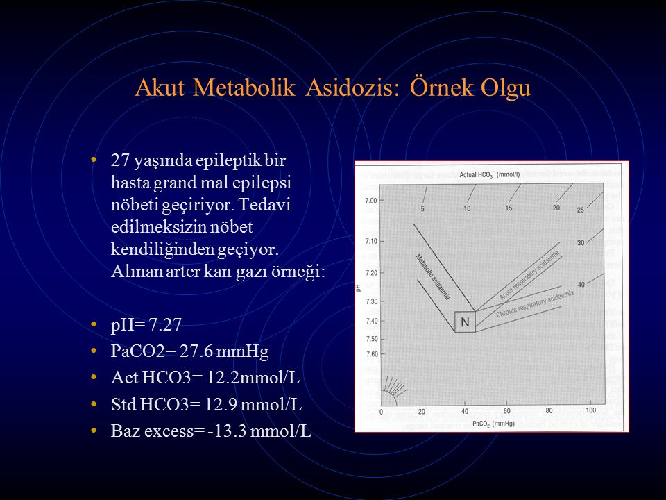 Akut Metabolik Asidozis: Örnek Olgu