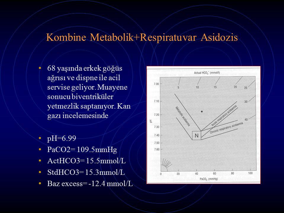 Kombine Metabolik+Respiratuvar Asidozis
