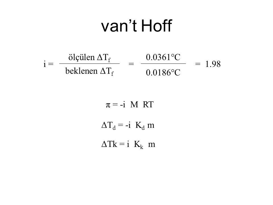 van't Hoff ölçülen ΔTf 0.0361°C i = = = 1.98 beklenen ΔTf 0.0186°C